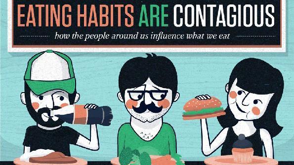 L'influenza degli altri sulle nostre scelte alimentari