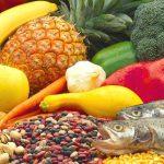 Fenomenologia della piramide alimentare