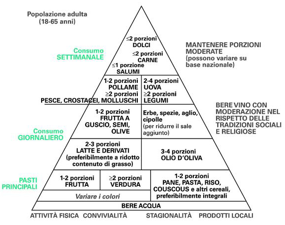 prodotti alimentari italiani di eccellenza pdf